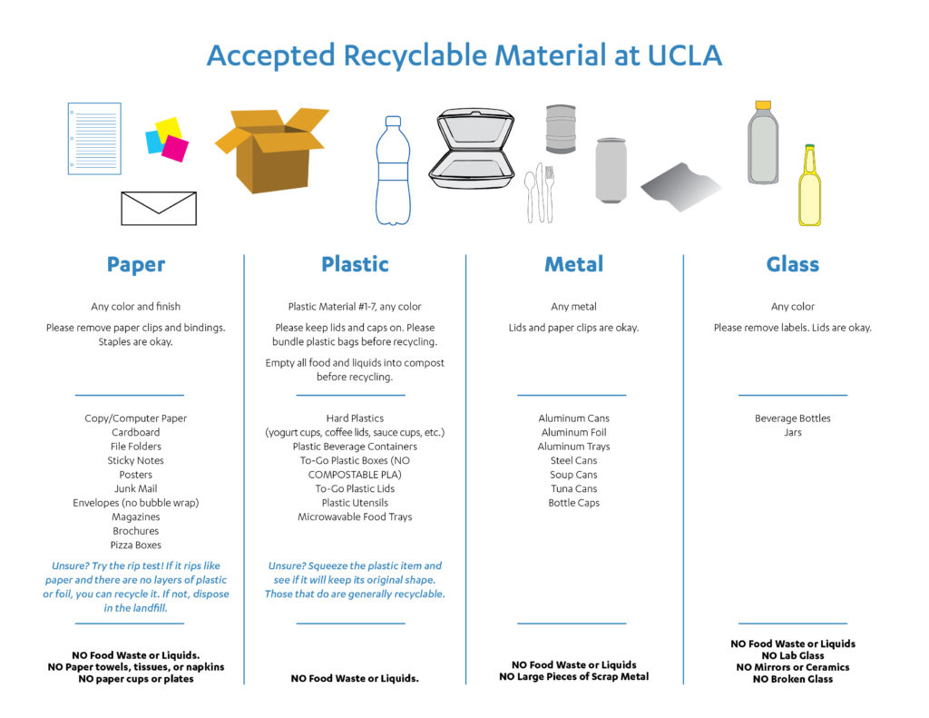 Accepted Recyclable Materials