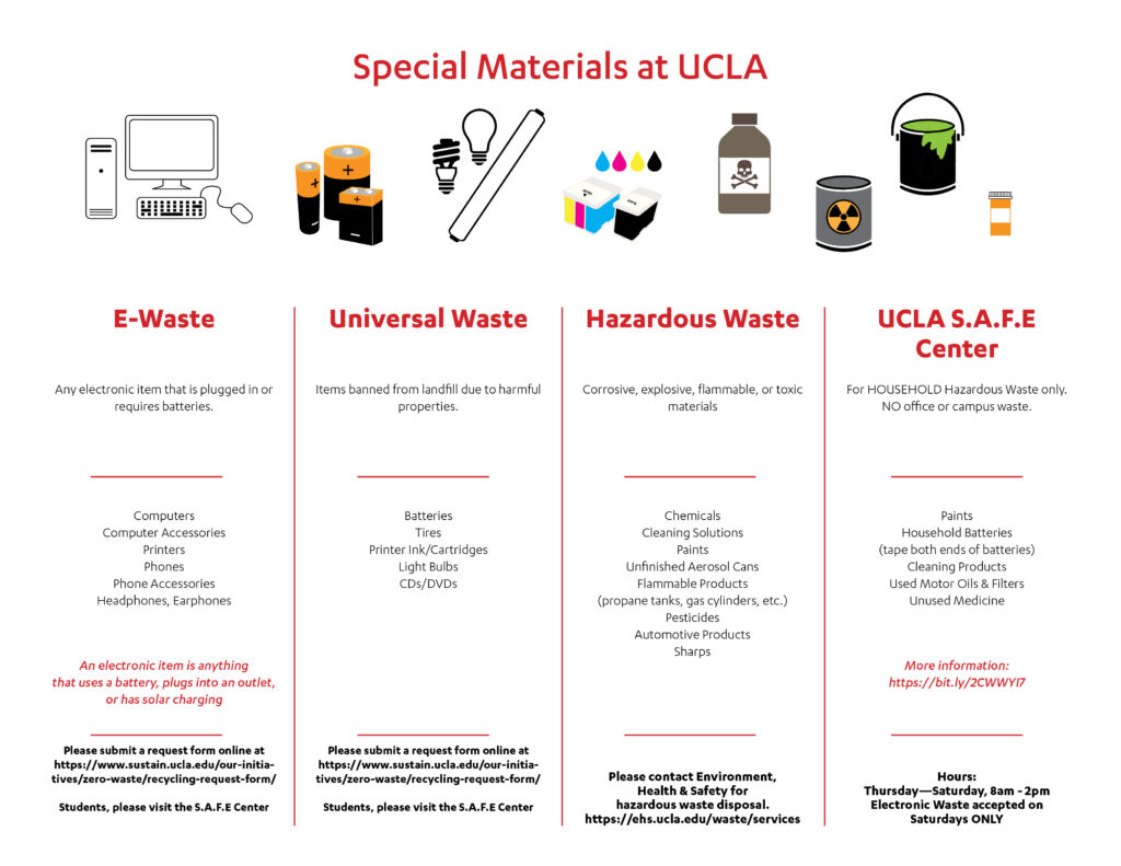 Accepted Special Materials