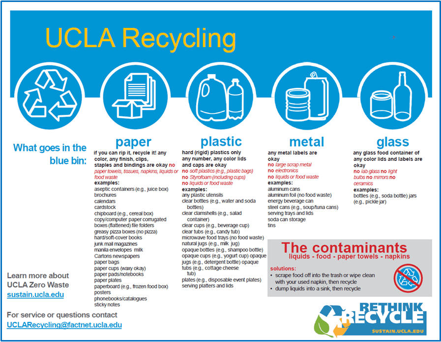 Recycling cheat sheet