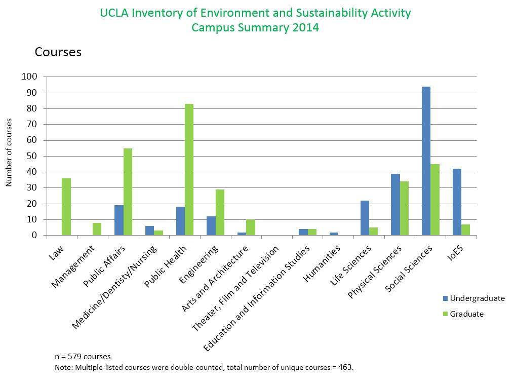 academic graph 2